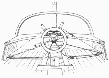 Steering-gear of the Spray. The dotted lines are the